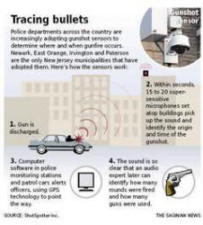 Acoustic Gunshot Detection Sensor System - Tracing Bullets